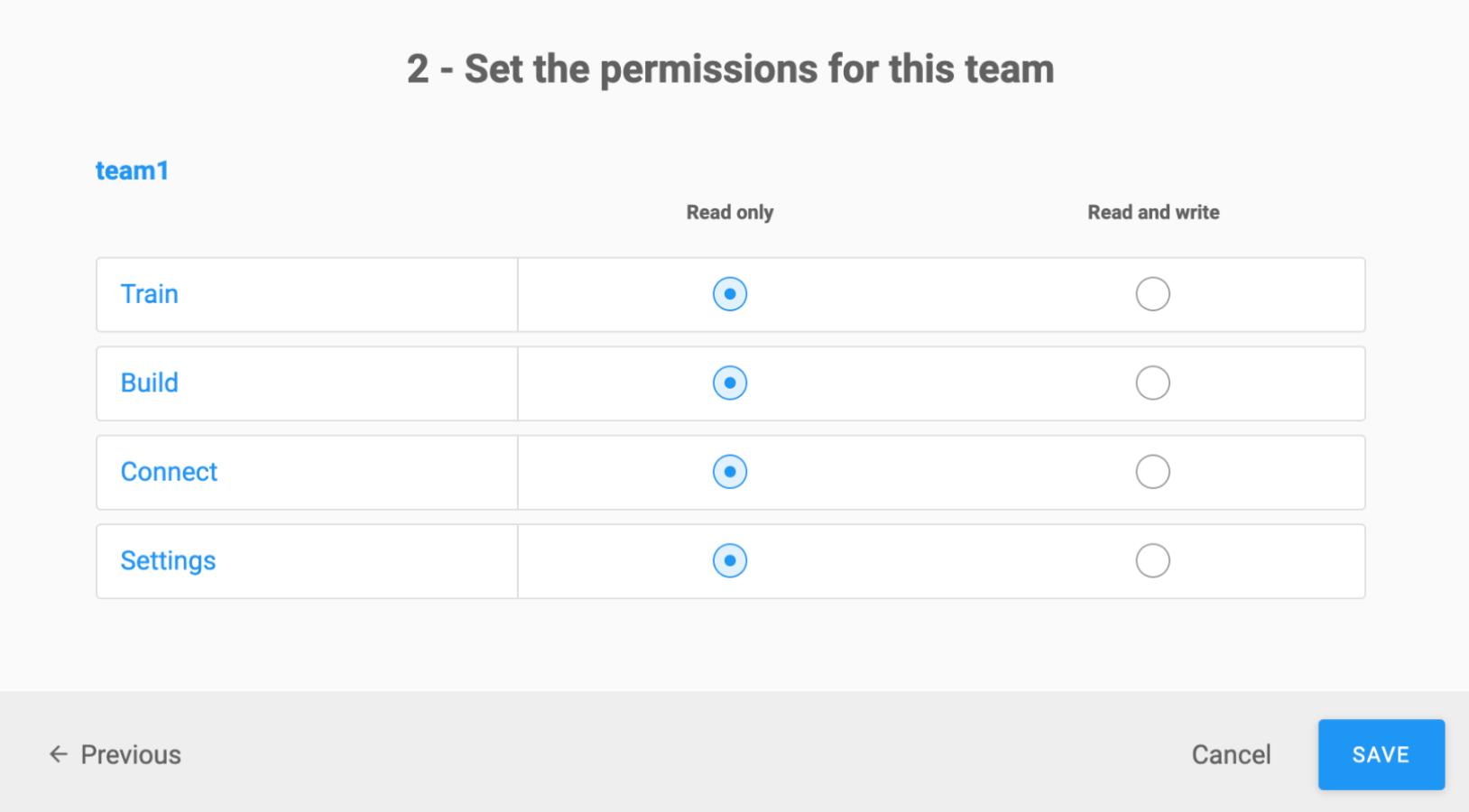 SAP Conversational AI bot_set_permissions
