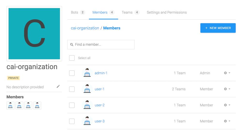 SAP Conversational AI - Organization