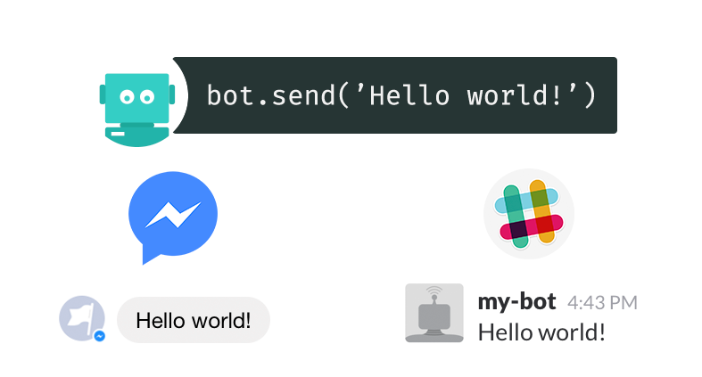 SAP Conversational AI bot-connector